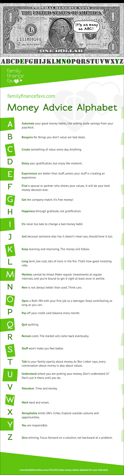 Money Advice Alphabet