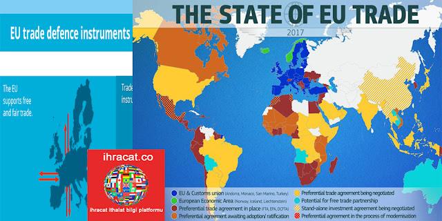 EU export policy