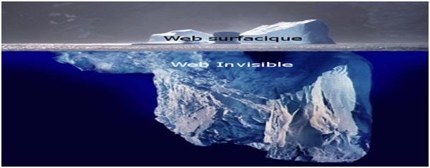 الفرق بين  الديب ويب و الانترنت العادي