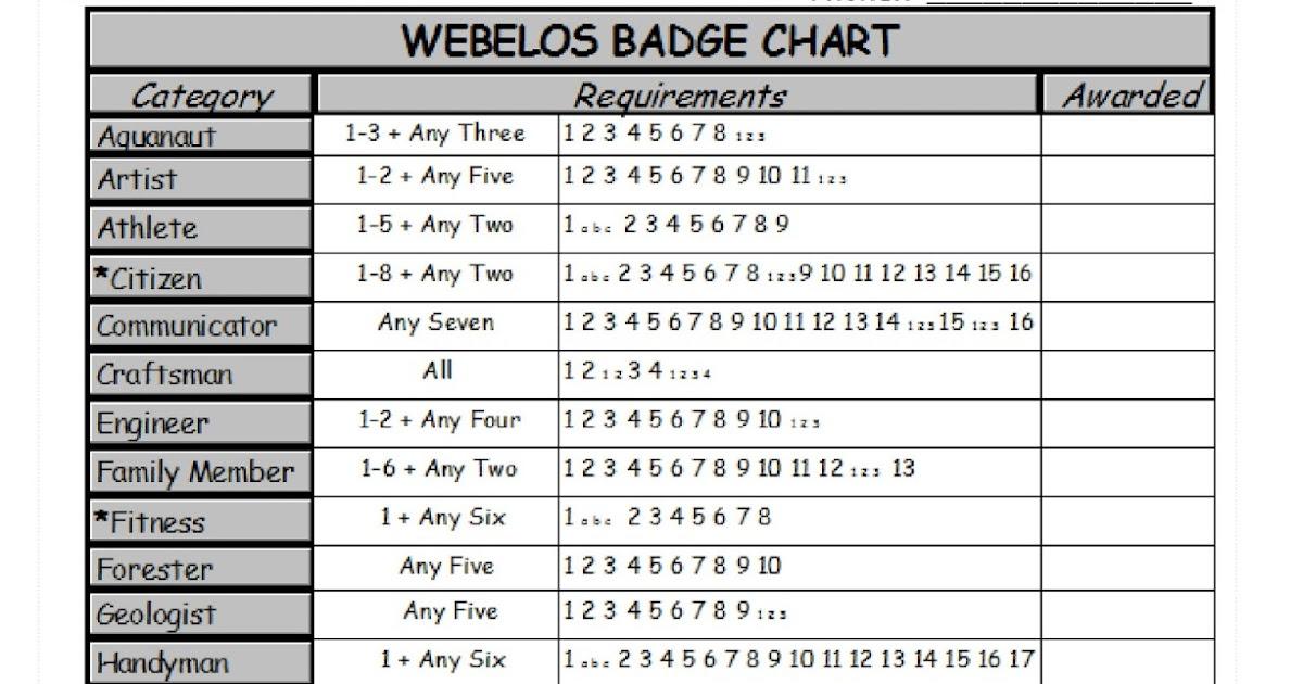 Cub Scout Webelos Tracking Sheet