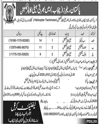 Punjab Rangers Jobs 2020, Join Pakistan Rangers as Sub Inspector