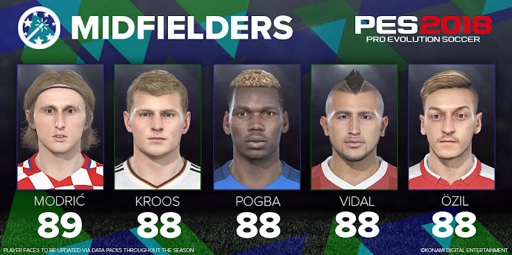 Top 5 PES 2018 Goalkeepers, Defenders, Midfielders, Strikers