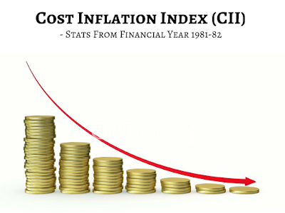 Cost Inflation Index (CII) - Latest Financial Year
