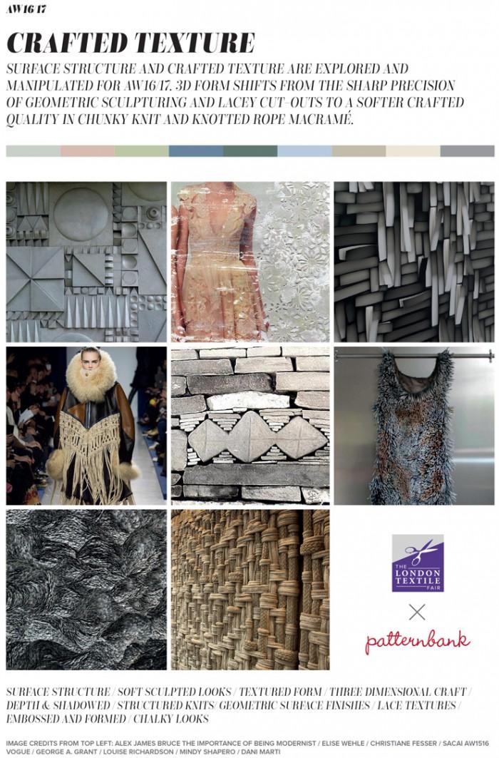 Fashion Vignette Trends Patternbank The London