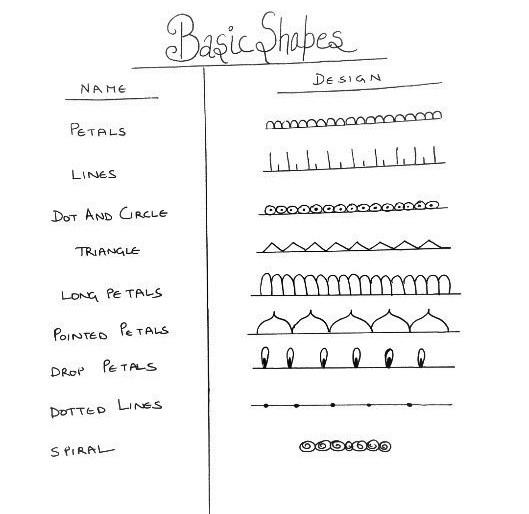 Mandala Basic Shape and Design, Lines