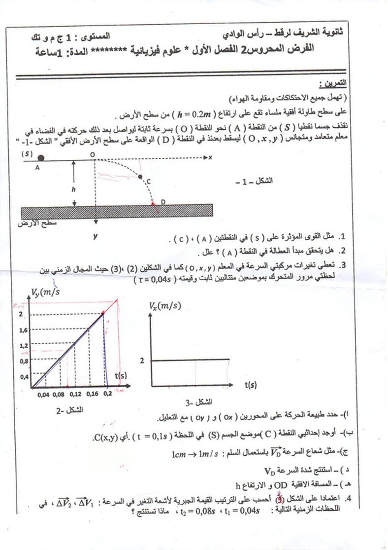 الفرض الثاني للثلاثي الأول في الفيزياء