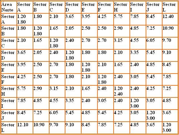 tabla-de-tarifa-taxis-sectores-area-norte-de-la-ciudad-de-panama