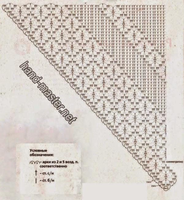 Mantón de Burdeos | Todo crochet