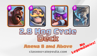 hog-cycle-deck.png