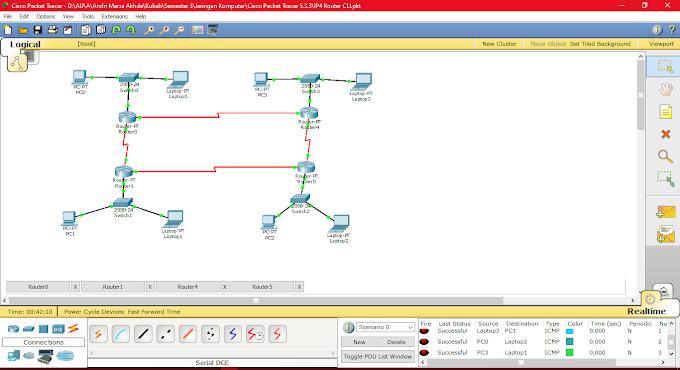 Konfigurasi IP 4 Router Cisco Packet dengan metode CLI