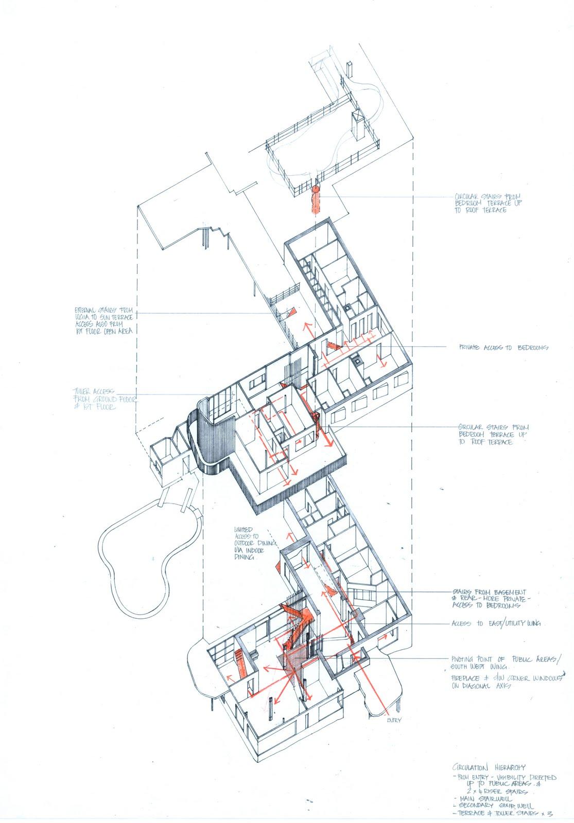 Sharryn Bowman Villa Mairea Axonometric Studies