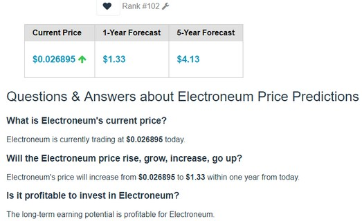 Electroneum price prediction