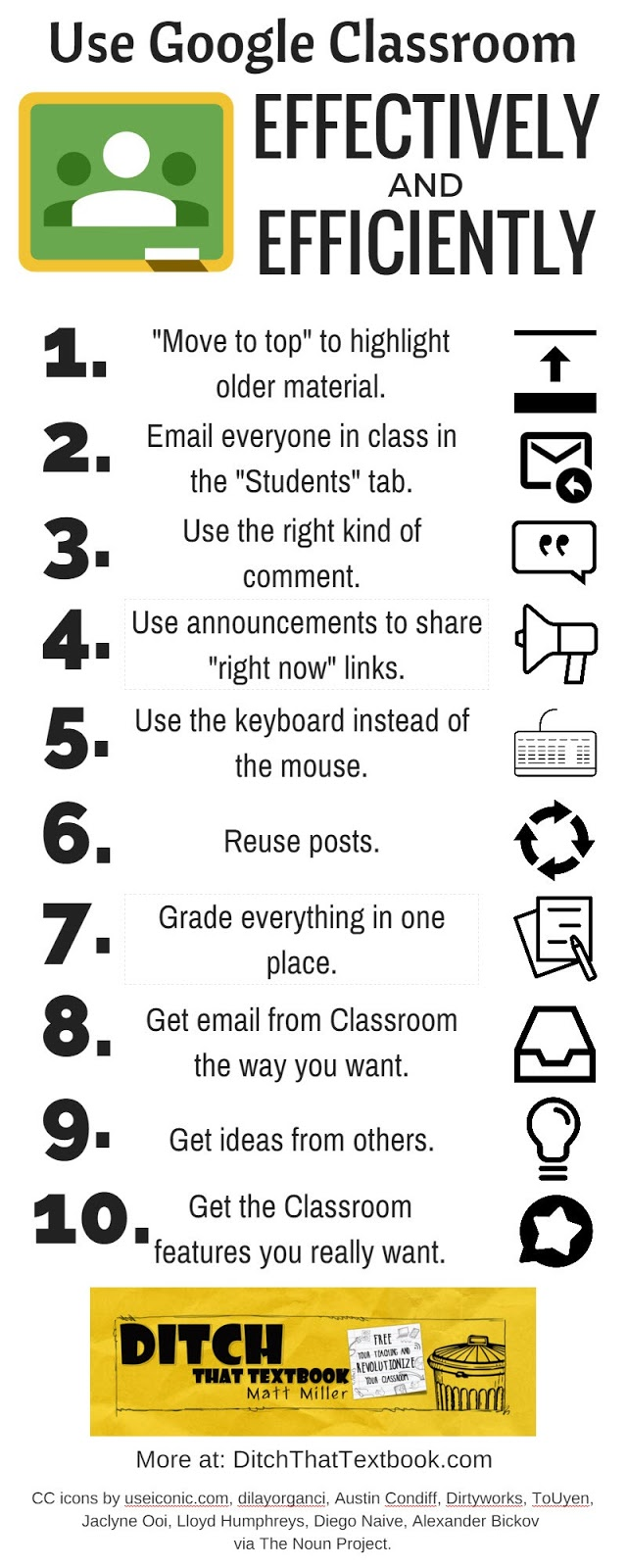 Innovative Classroom Strategies For Effective On Educational Transaction ~ The edtech sandbox january
