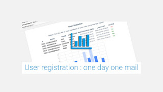 User Registrations Daily Report
