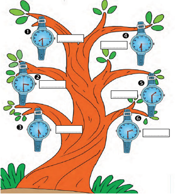 Contoh Soal tematik kelas 2 ( kurikulum 2013)