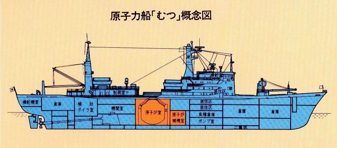 原子力船進水記念切手 | 切手の...