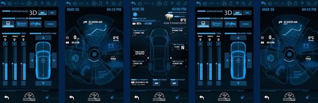 Linux Foundation está desenvolvendo sistema para carros