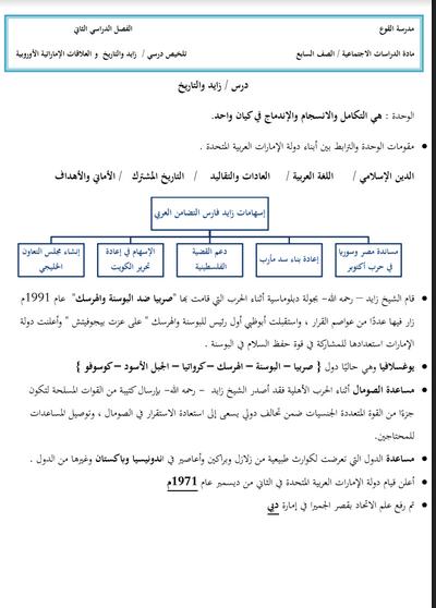 تلخيص درسي زايد والتاريخ و العلاقات الإماراتية الأوروبية