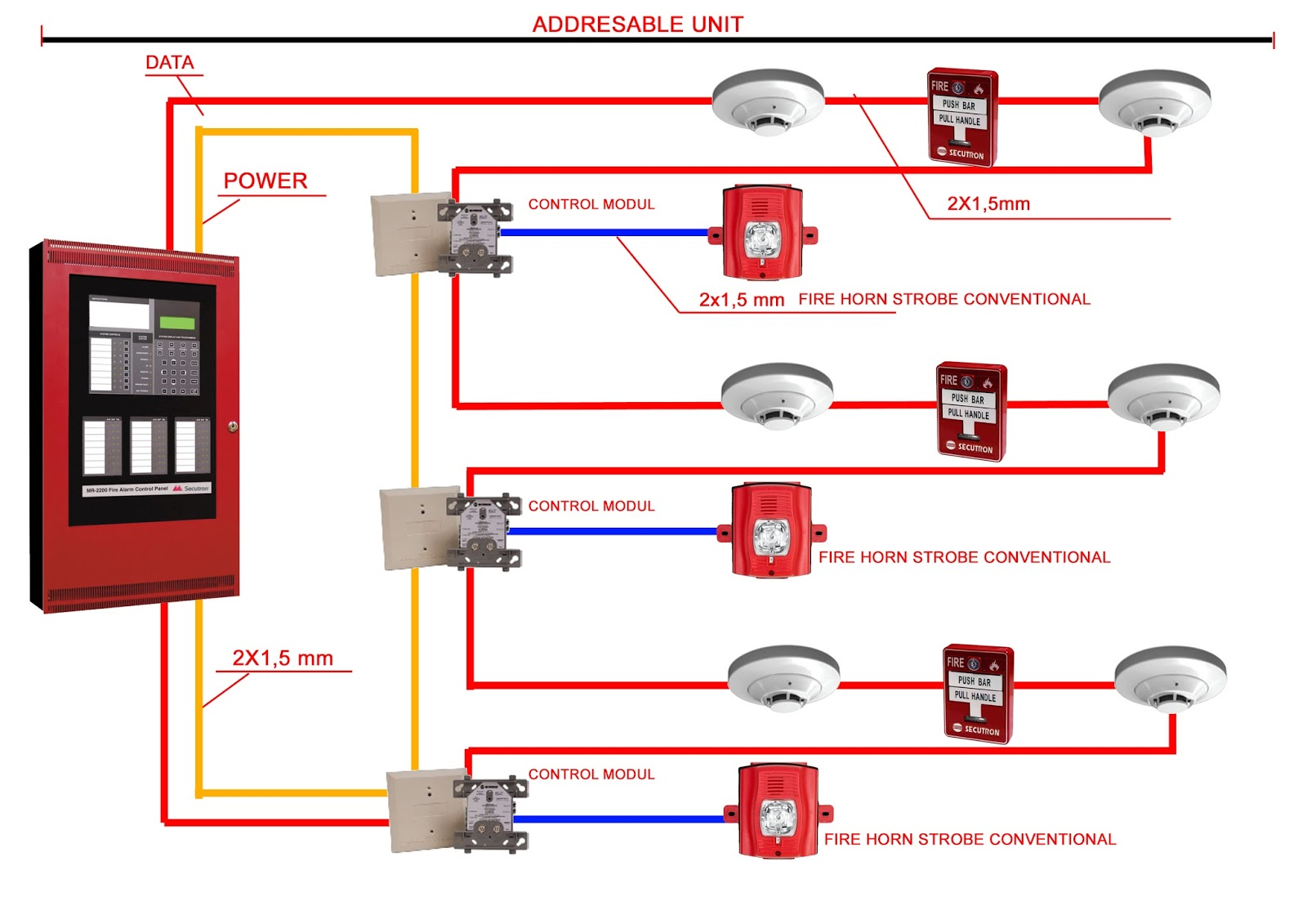 Horn Strobe Wiring Diagram on simplex fire alarm wiring