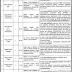 Govt. Of Punjab Education Initiatives Management Authority Punjab Jobs