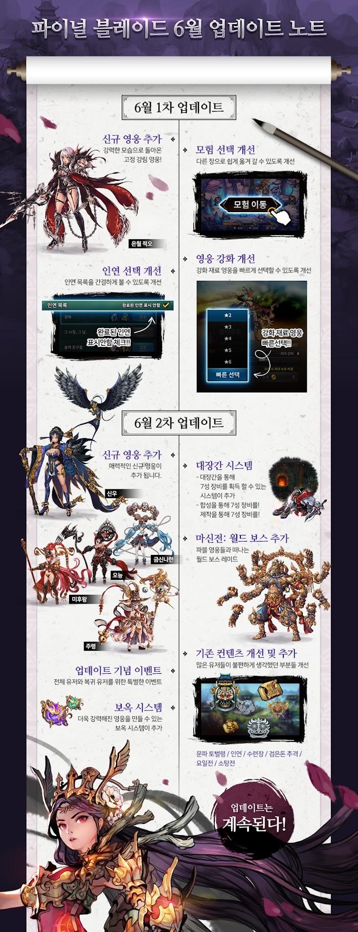 Final Blade - June Update Information