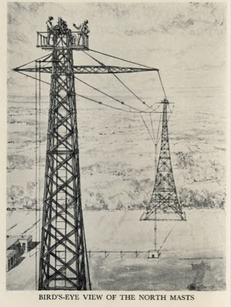 Sketch of a bird's-eye view of the north masts at the London Twin-Wave Broadcasting Station Brookmans Park
