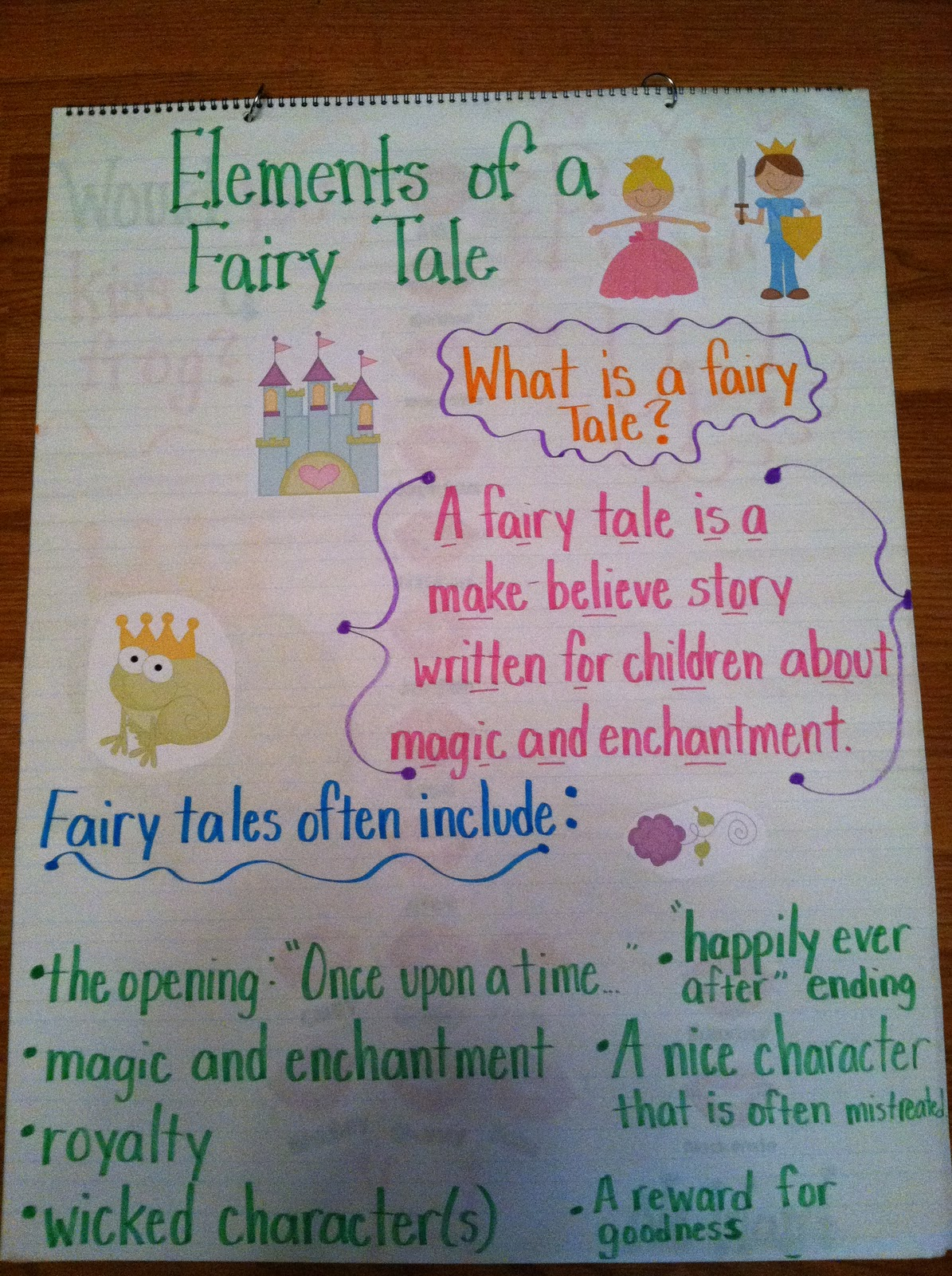 Fairytale Story Ideas