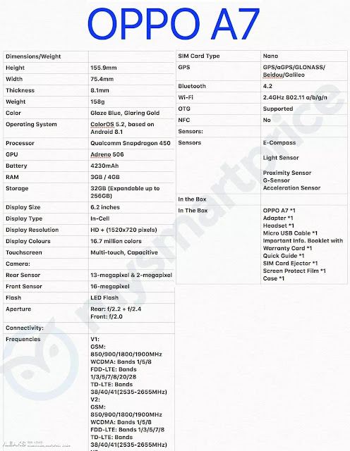 Oppo-A7-leak-specs