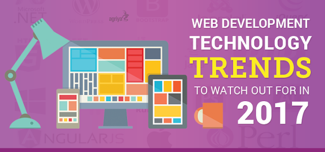 Web Development Technology Trends