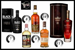 mejores whiskies 2016 barmaninred