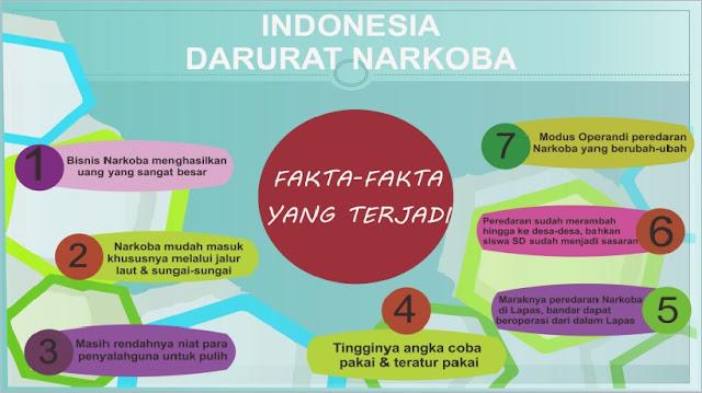 Fakta yang terjadi Indonesia darurat Narkoba