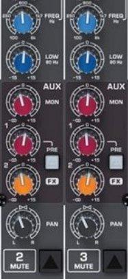 AUX send untuk Monitor Speaker Sound System Orgen Tunggal