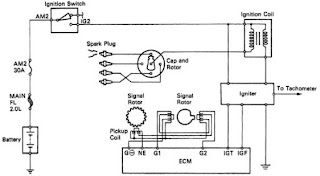 1998 Acura Integra ignition system circuit diagram | Free ...