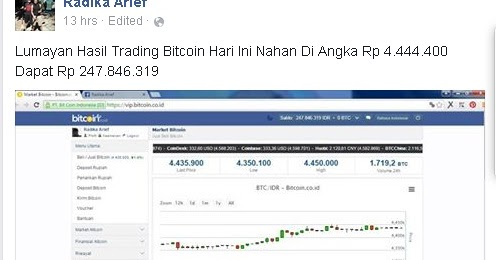 kisah sukses binary option