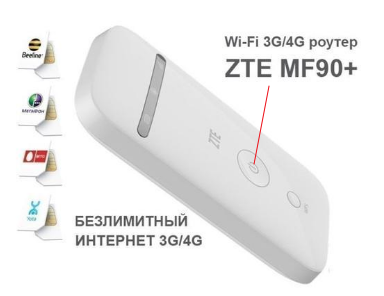 ZTE Bolt Modem Mifi MF90