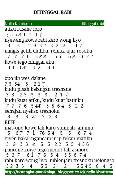 Not Angka Lagu Nella Kharisma Ditinggal Rabi