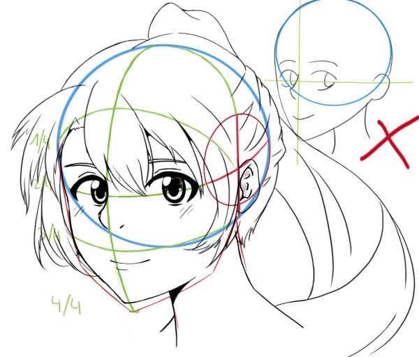 Les Cours Mangas D Inari Sensei Tutoriel Dessiner Le Visage De Cote