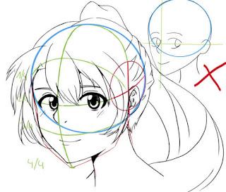 Comment dessiner un visage manga de côté