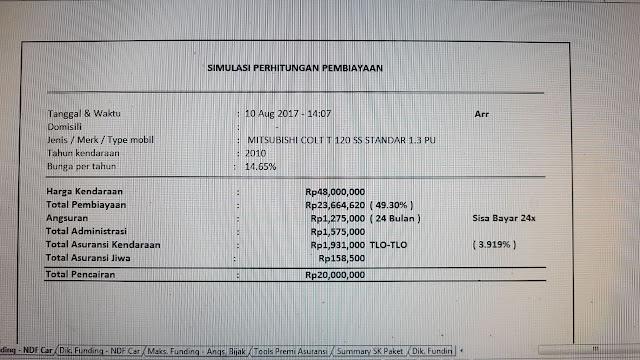 Simulasi plapon pinjaman kredit jaminan BPKB Mobil Mitsubishi Colt T120SS Standar 1.3 PU Tahun 2010