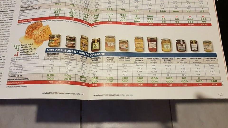 Etude comparative du miel bio