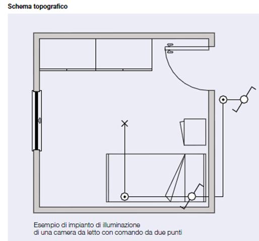 Impianto Elettrico Camera Matrimoniale.Impianto Elettrico Di Un Appartamento Medio Gennaio 2015