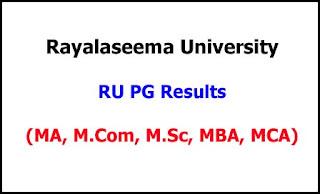 Rayalaseema University PG Examination Results 2021