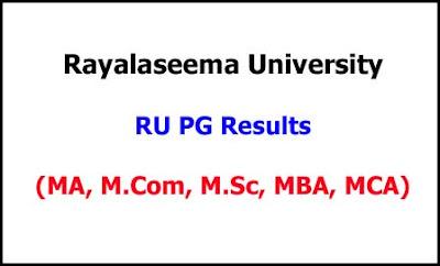 Rayalaseema University PG Examination Results