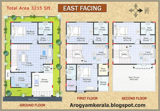 Health arogyam news vasthu kerala news malayalam mp3 for Indian vastu home plans and designs