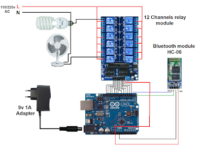 Turn ON-OFF electric appliance using Arduino bluetooth HC-06