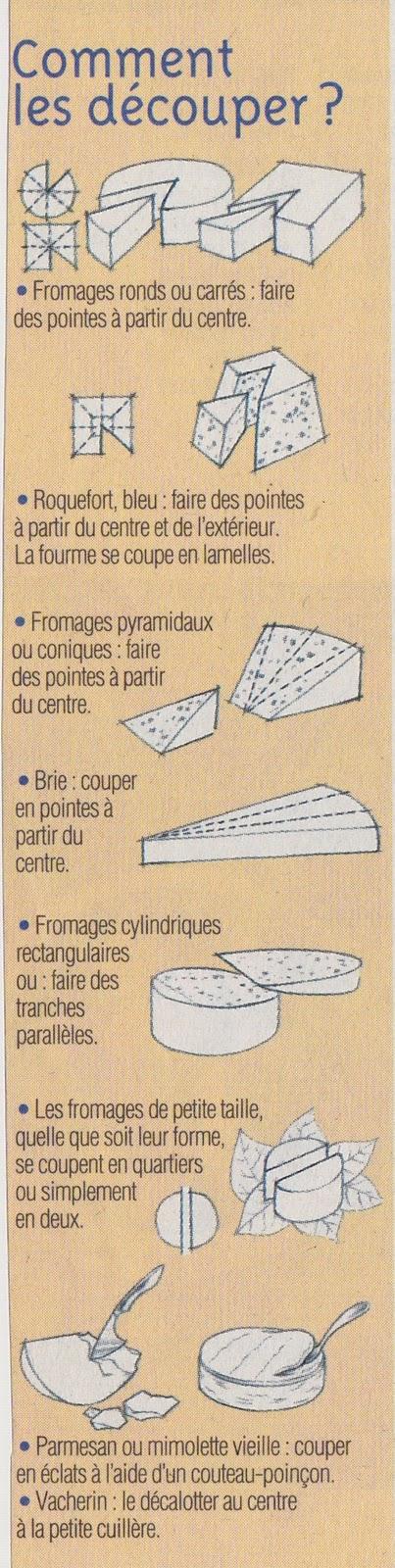 Jak kroimy sery? - ilustracja 1 - Francuski przy kawie