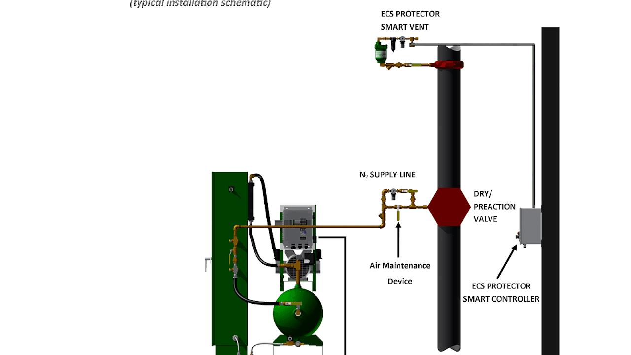 Rain Bird Sprinkler Wiring Diagram On Irrigation Wiring Diagram