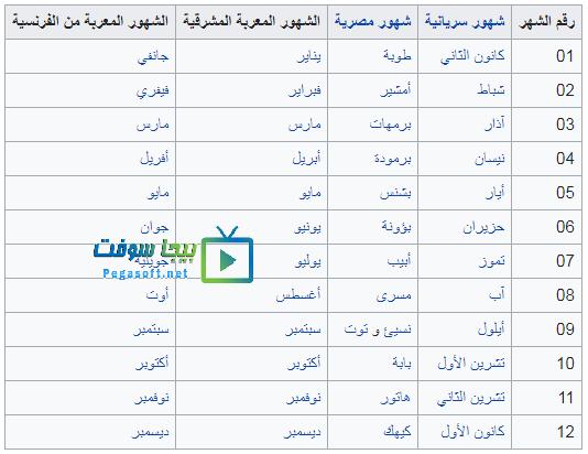 الاشهر العربية