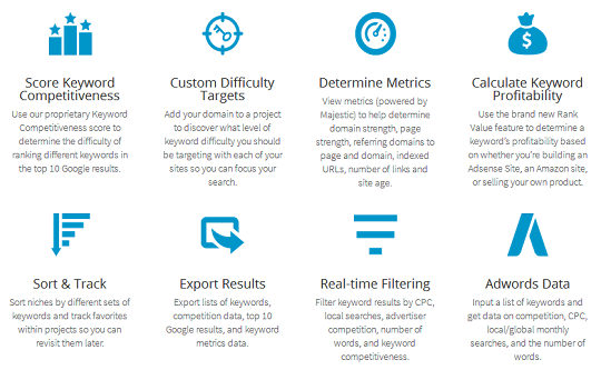 longtail pro benefits, features, sort and track, real time filtering