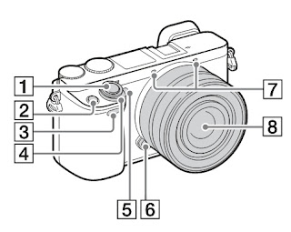 Sony Alpha 6000 (ILCE-6000) Identifying parts